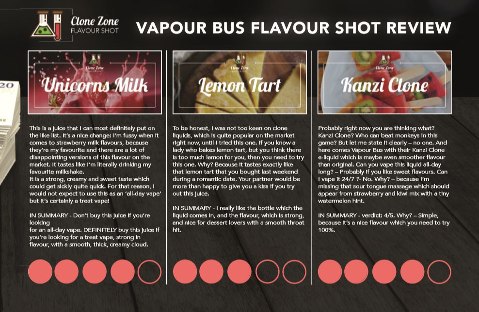 DIY E-Juice Flavour Shot Competition at VapourBus