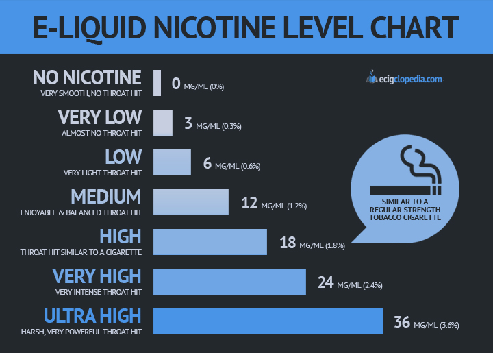 vape oils without nicotine