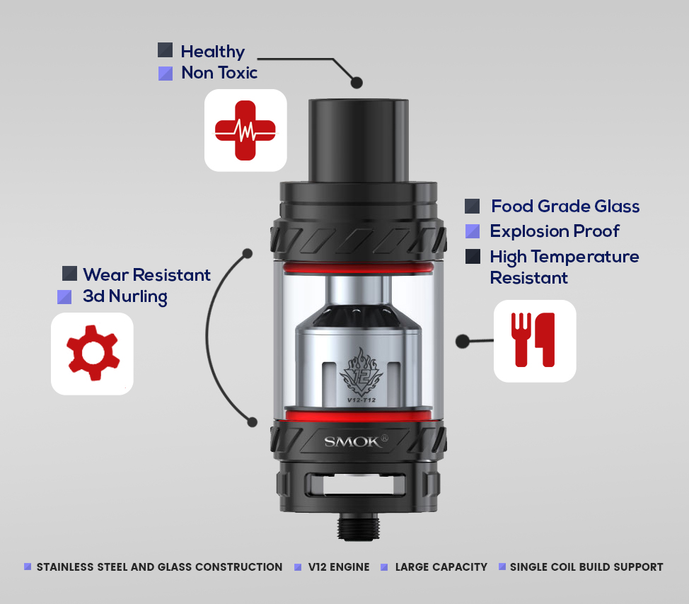 SMOK TFV12 Tank Review