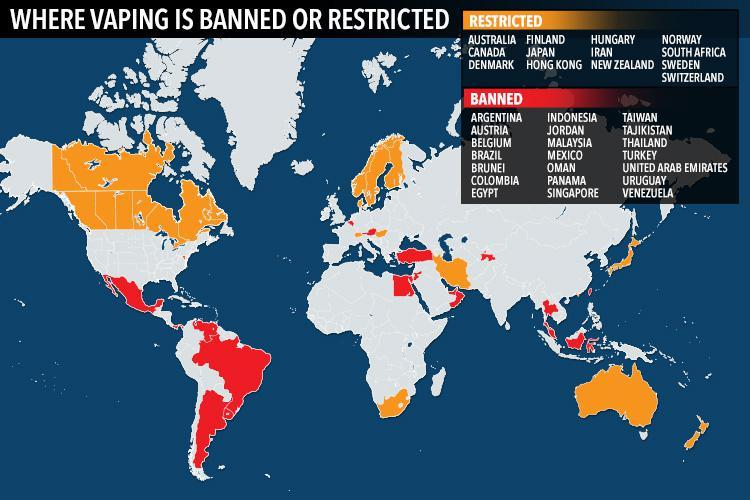 Countries Where Vaping is Banned