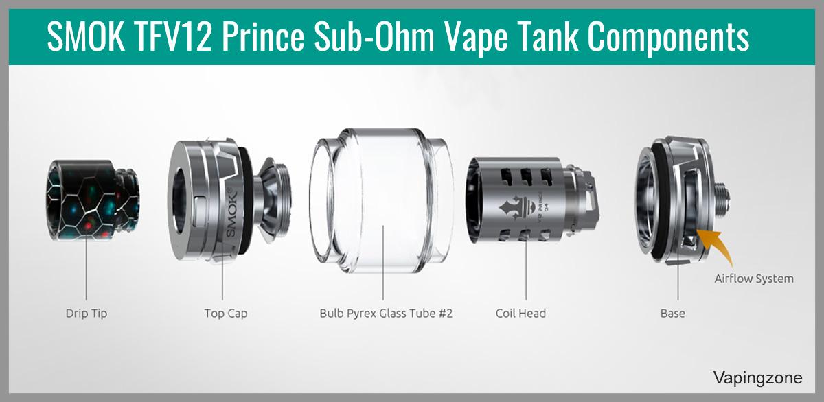 SMOK TFV12 Prince Sub-Ohm E Cig Tank Review