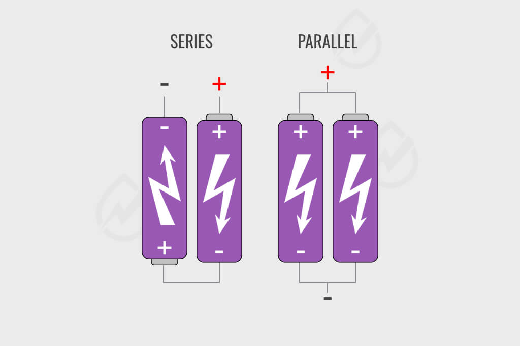 Parallel VS Series Mechanism Mods